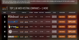 CooliceHost Review on Top5hosting