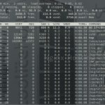CPU, RAM and IO Limits whith Cgroups and Systemd